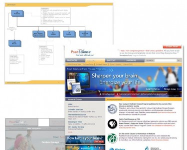 Posit with sitemap and 2nd round wireframe by Stacy Desmond