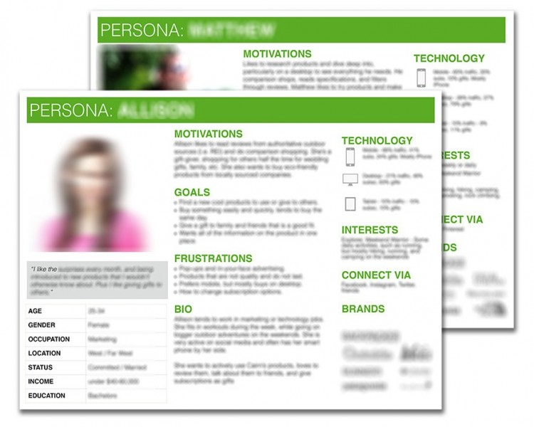 user persona examples by Stacy Desmond
